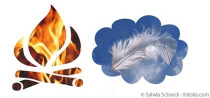 Feuer, Luft