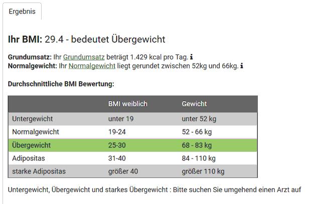BMI - übliches Ergebnis