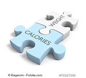 Gewicht und Kalorien